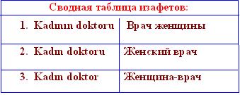 http://al-ihlas.narod.ru/table.PNG